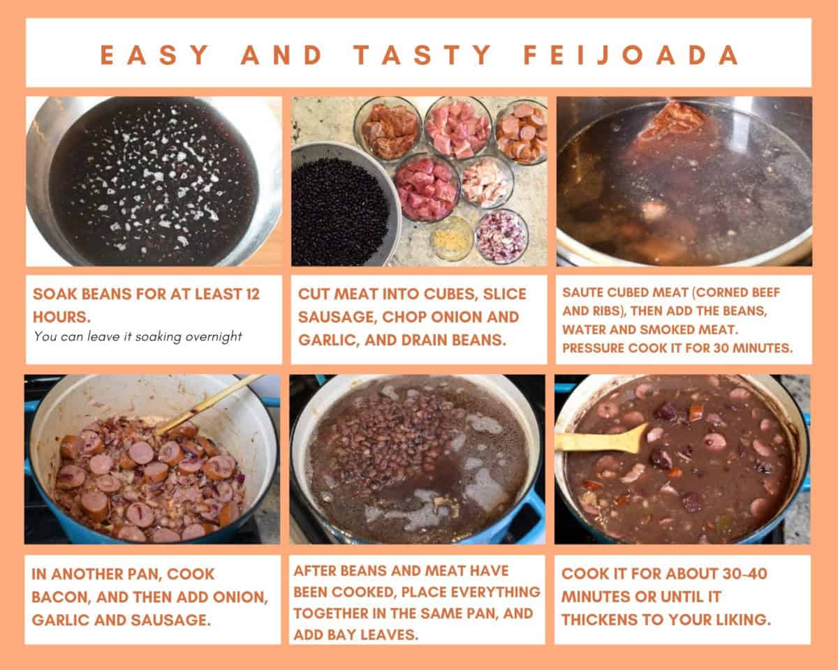 Step by step for feijoada