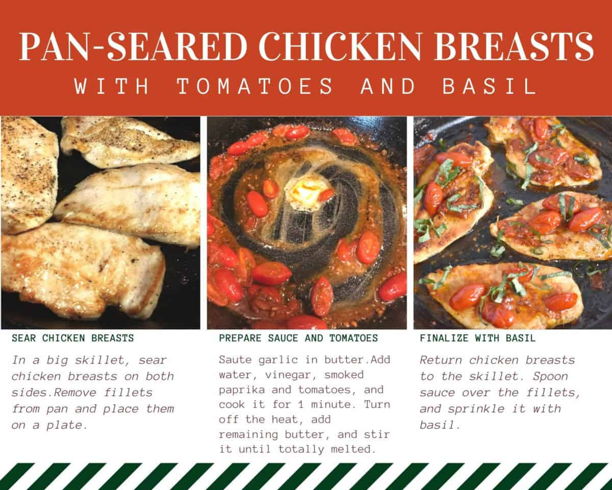 Steps for a Pan-seared chicken breasts with tomatoes and basil
